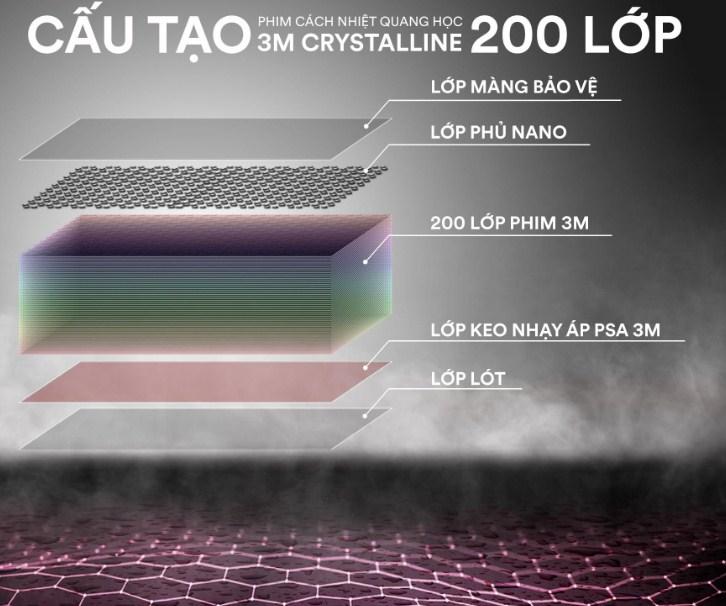 Cấu tạo siêu xịn của 3M IR15 kính sườn